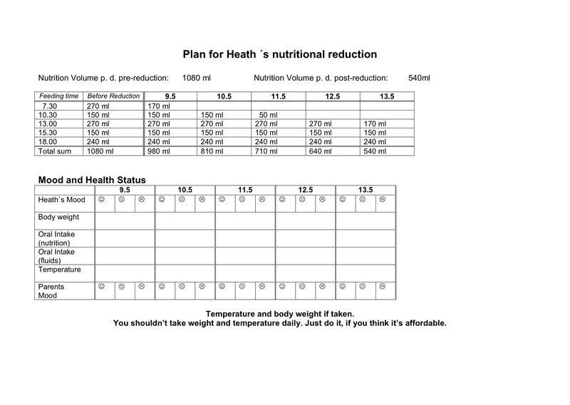 Nutritional_reduction heath